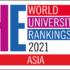 ورود دانشگاه شهید رجائی در رتبه بندی تایمز کشورهای آسیایی سال ۲۰۲۱ برای اولین بار